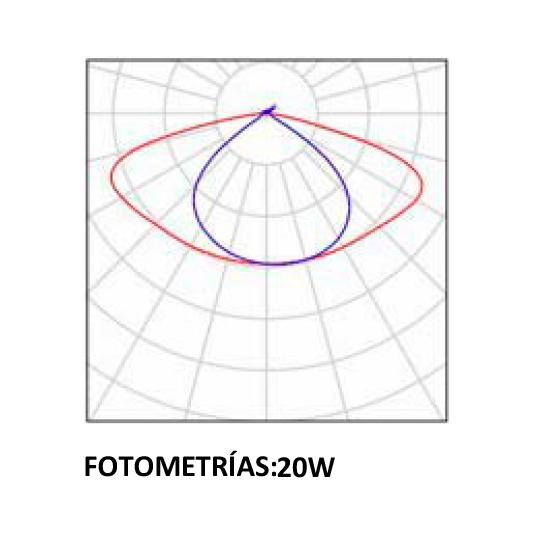 Fotometrias1