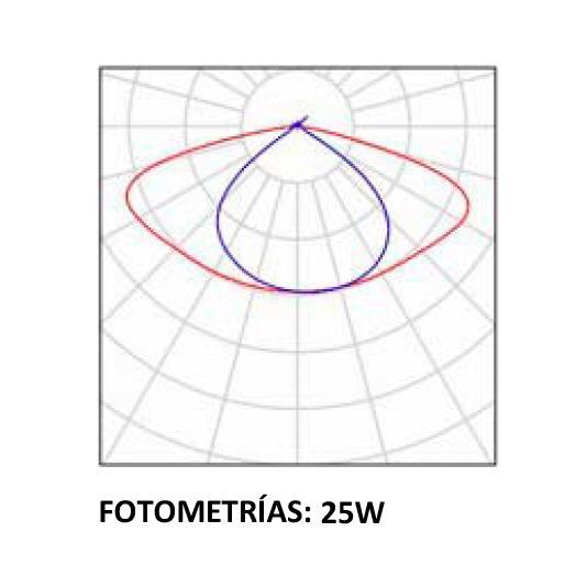 Fotometrias2